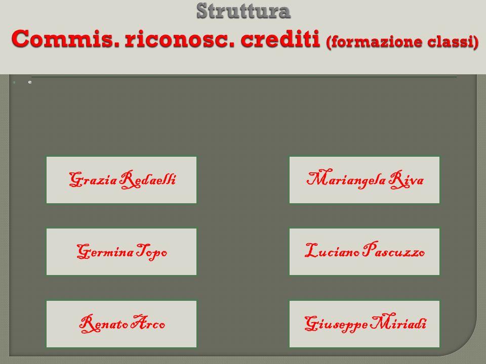 Struttura Commis. riconosc. crediti (formazione classi)