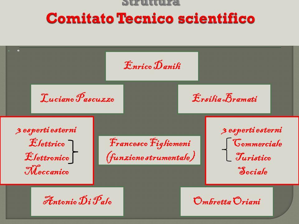 Struttura Comitato Tecnico scientifico