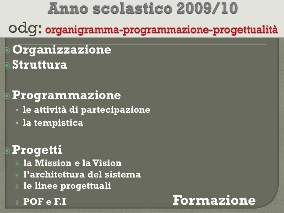 Anno scolastico 2009/10 odg: organigramma-programmazione-progettualità