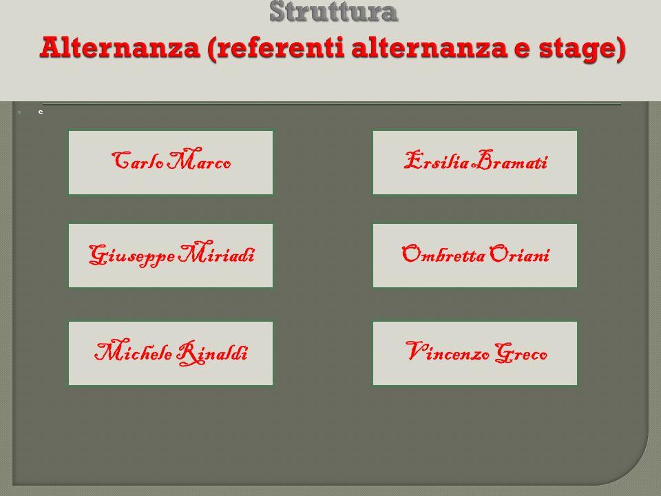 Struttura Alternanza (referenti alternanza e stage)