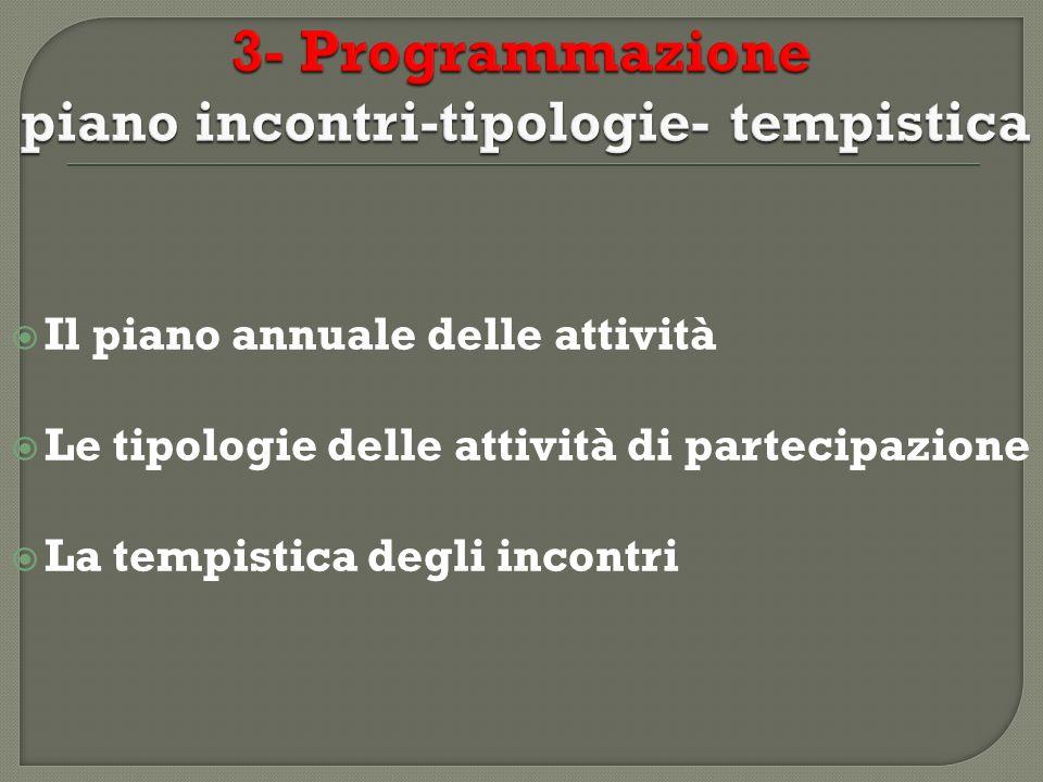 3- Programmazione piano incontri-tipologie- tempistica