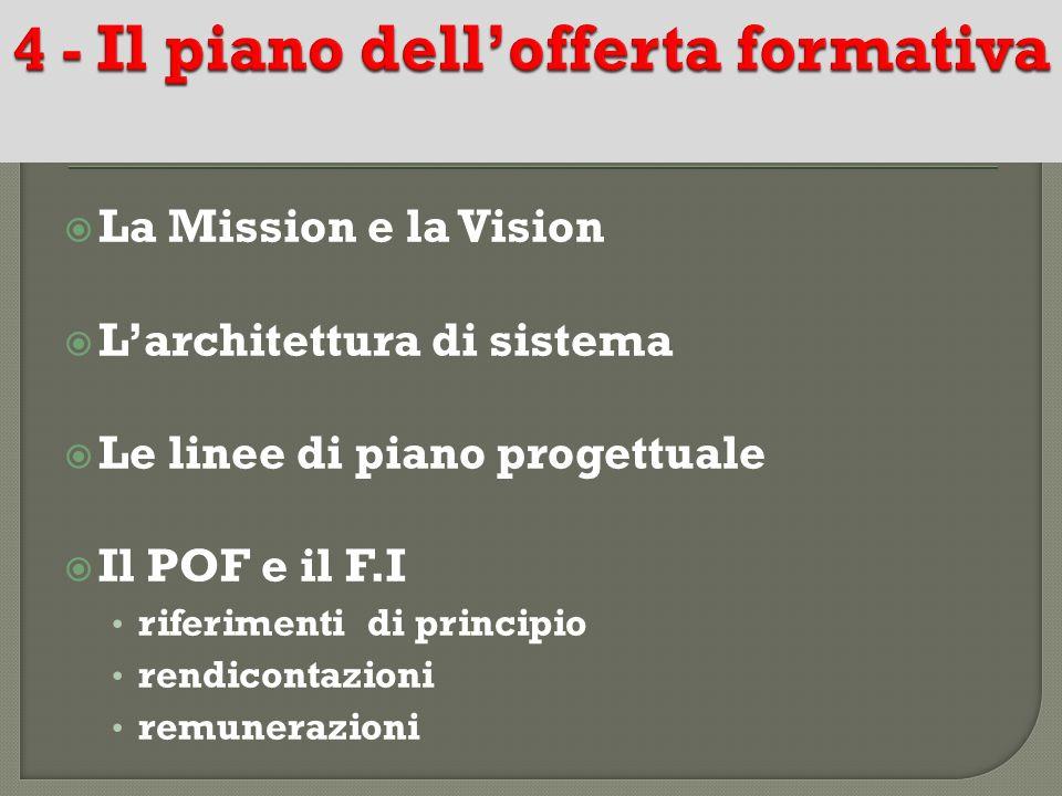4 - Il piano dell'offerta formativa