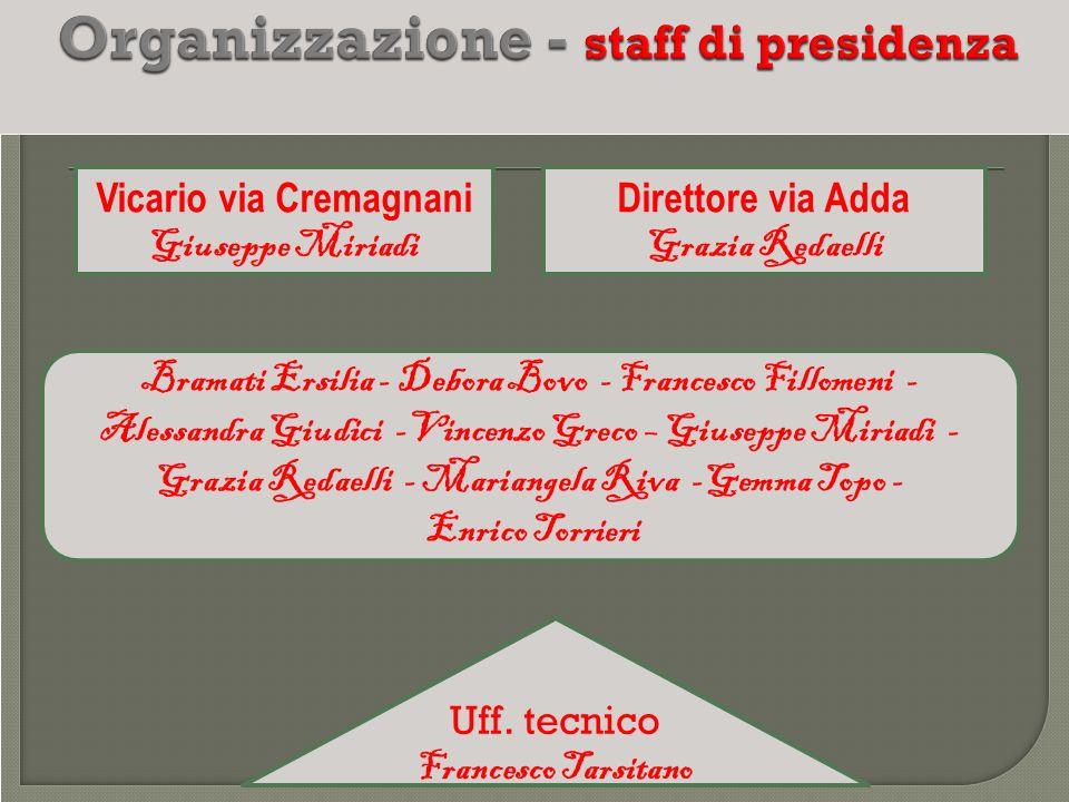Organizzazione - staff di presidenza
