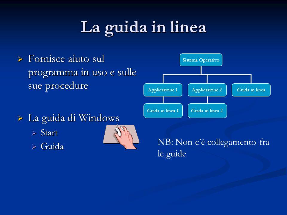 La guida in lineaFornisce aiuto sul programma in uso e sulle sue procedure. La guida di Windows. Start.