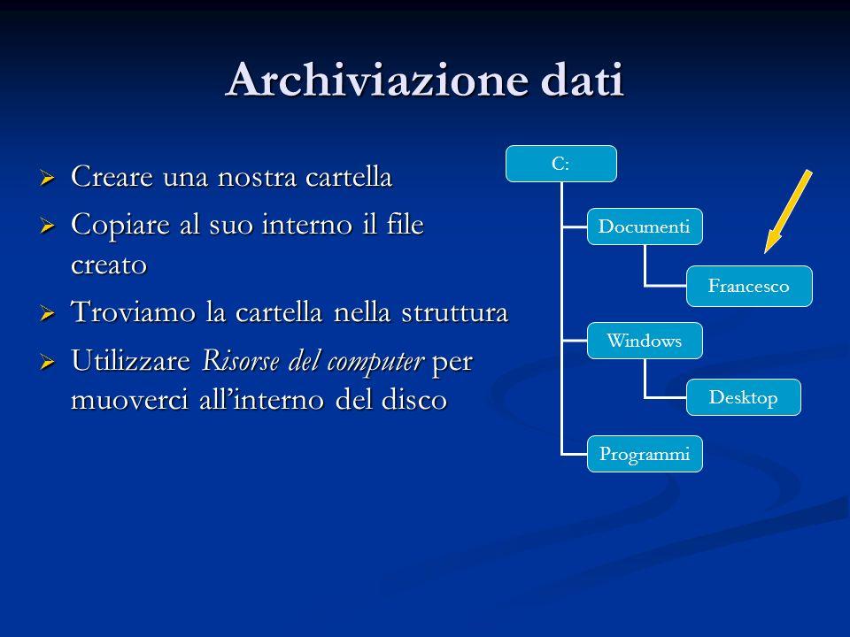 Archiviazione dati Creare una nostra cartella