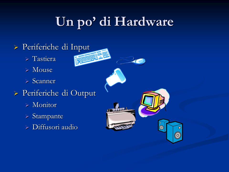 Un po' di Hardware Periferiche di Input Periferiche di Output Tastiera