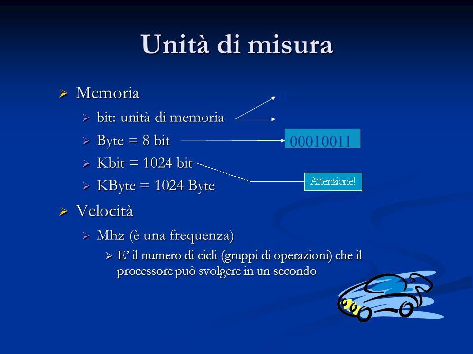 Unità di misura Memoria Velocità bit: unità di memoria Byte = 8 bit 1