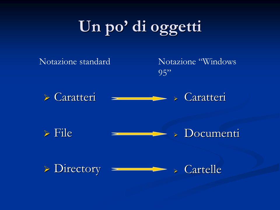 Un po' di oggetti Caratteri File Directory Caratteri Documenti