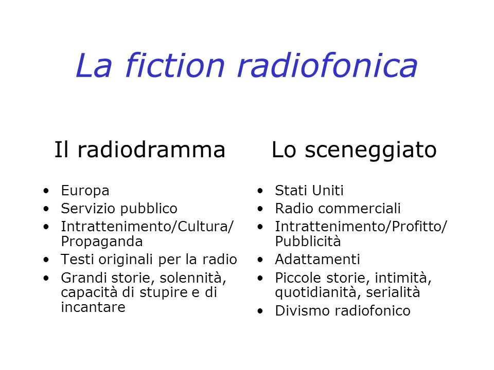 La fiction radiofonica