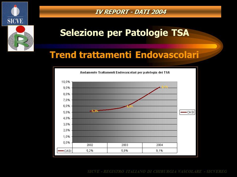 Selezione per Patologie TSA Trend trattamenti Endovascolari