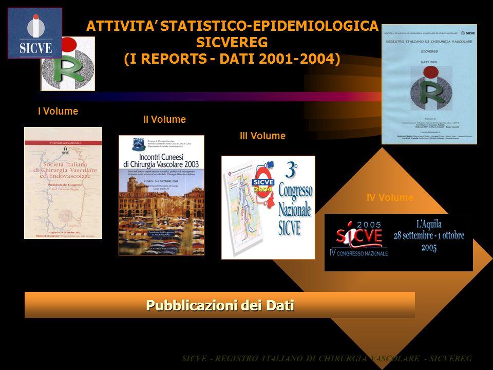 ATTIVITA' STATISTICO-EPIDEMIOLOGICA SICVEREG