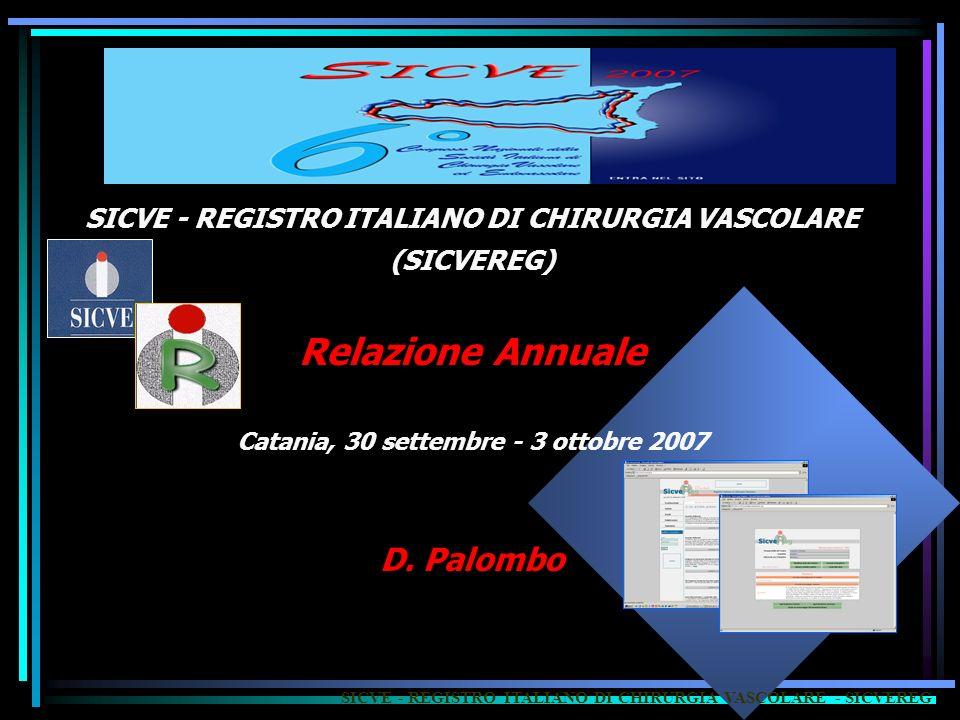 Relazione Annuale D. Palombo