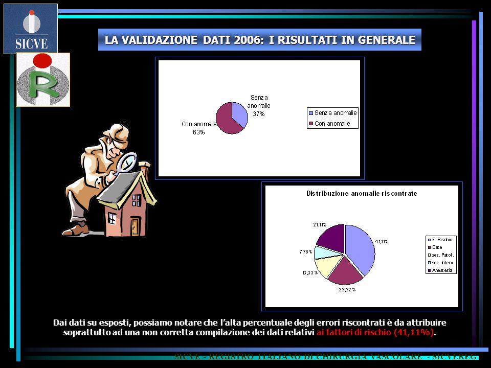 LA VALIDAZIONE DATI 2006: I RISULTATI IN GENERALE