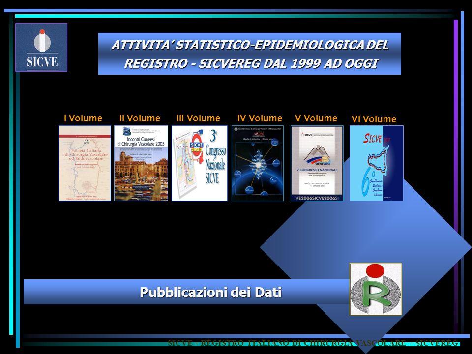 Pubblicazioni dei Dati