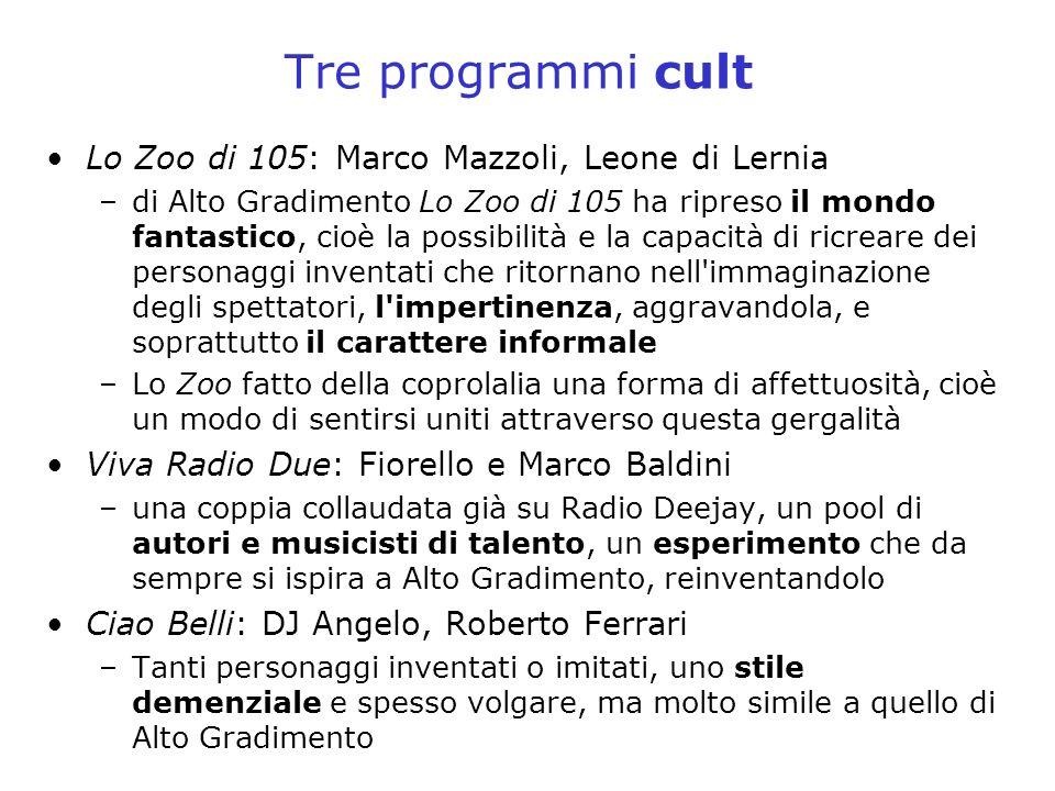 Tre programmi cult Lo Zoo di 105: Marco Mazzoli, Leone di Lernia