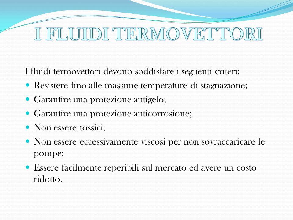 I FLUIDI TERMOVETTORI I fluidi termovettori devono soddisfare i seguenti criteri: Resistere fino alle massime temperature di stagnazione;
