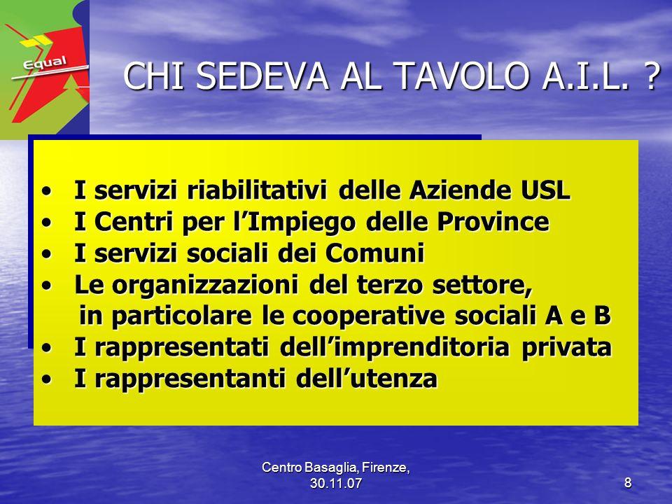 CHI SEDEVA AL TAVOLO A.I.L.