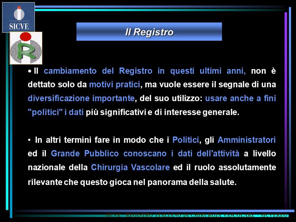 SICVE - REGISTRO ITALIANO DI CHIRURGIA VASCOLARE - SICVEREG