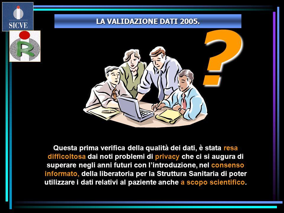 LA VALIDAZIONE DATI 2005.