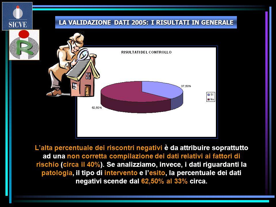 LA VALIDAZIONE DATI 2005: I RISULTATI IN GENERALE