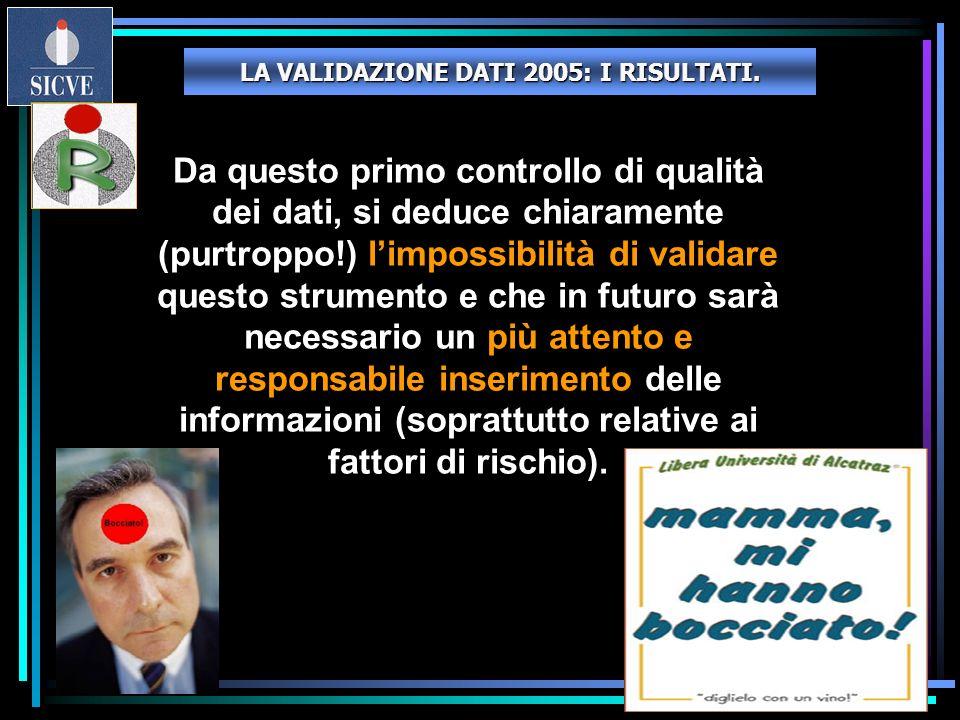 LA VALIDAZIONE DATI 2005: I RISULTATI.