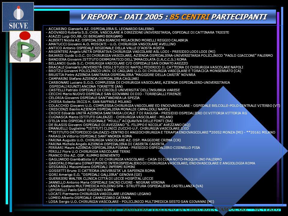 V REPORT - DATI 2005 : 85 CENTRI PARTECIPANTI