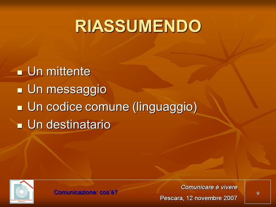 RIASSUMENDO Un mittente Un messaggio Un codice comune (linguaggio)