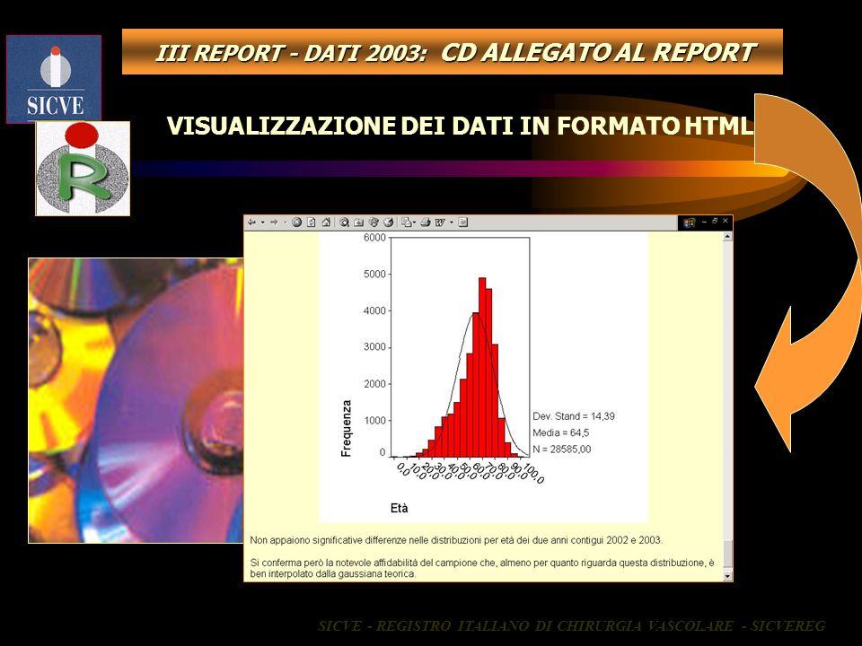 VISUALIZZAZIONE DEI DATI IN FORMATO HTML