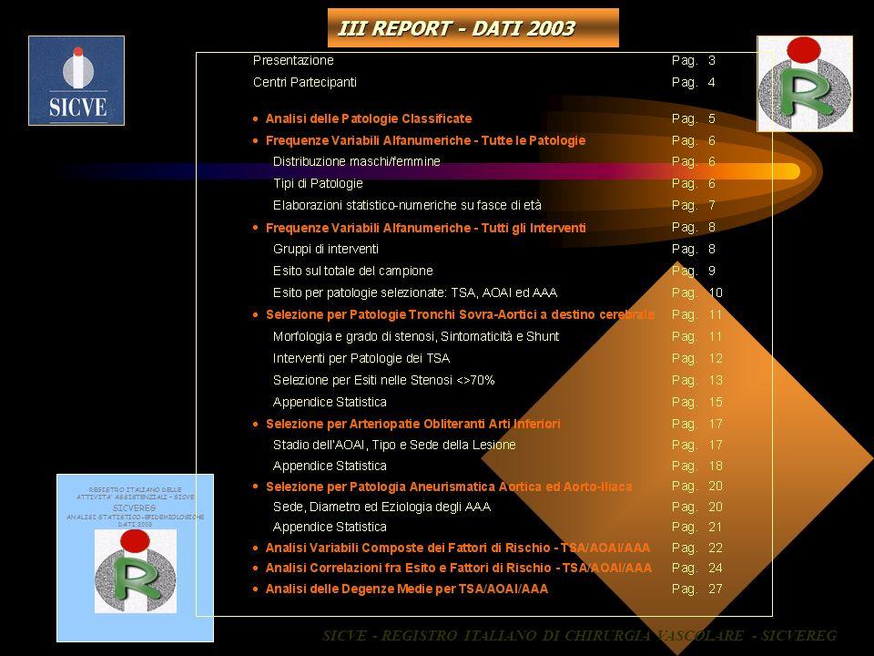 III REPORT - DATI 2003REGISTRO ITALIANO DELLE. ATTIVITA' ASSISTENZIALI – SICVE. SICVEREG ANALISI STATISTICO-EPIDEMIOLOGICHE.