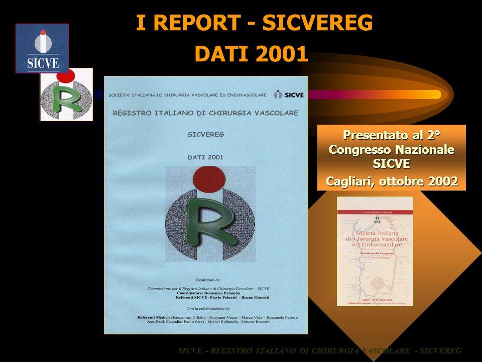 I REPORT - SICVEREG DATI 2001
