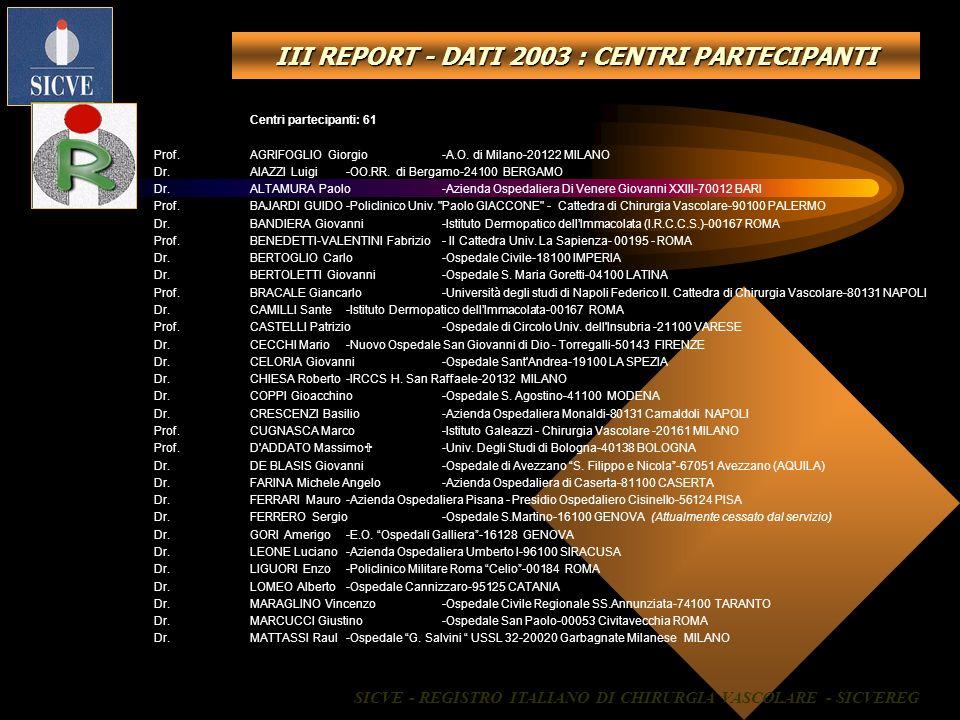 III REPORT - DATI 2003 : CENTRI PARTECIPANTI