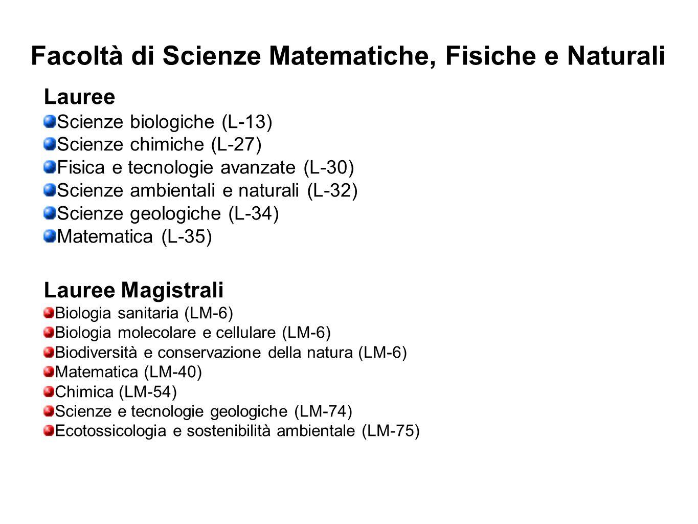 Facoltà di Scienze Matematiche, Fisiche e Naturali