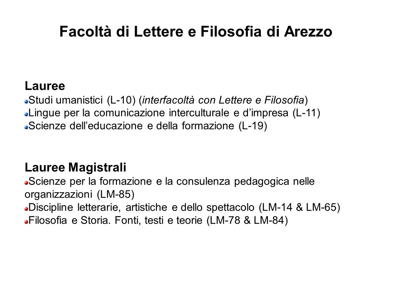 Facoltà di Lettere e Filosofia di Arezzo