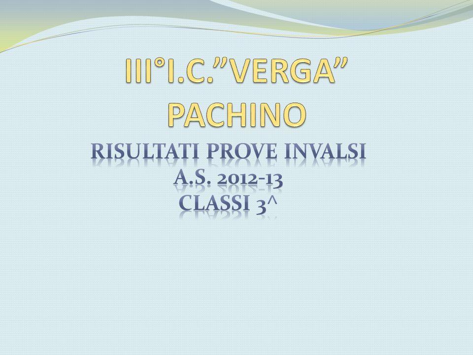 III°I.C. VERGA PACHINO