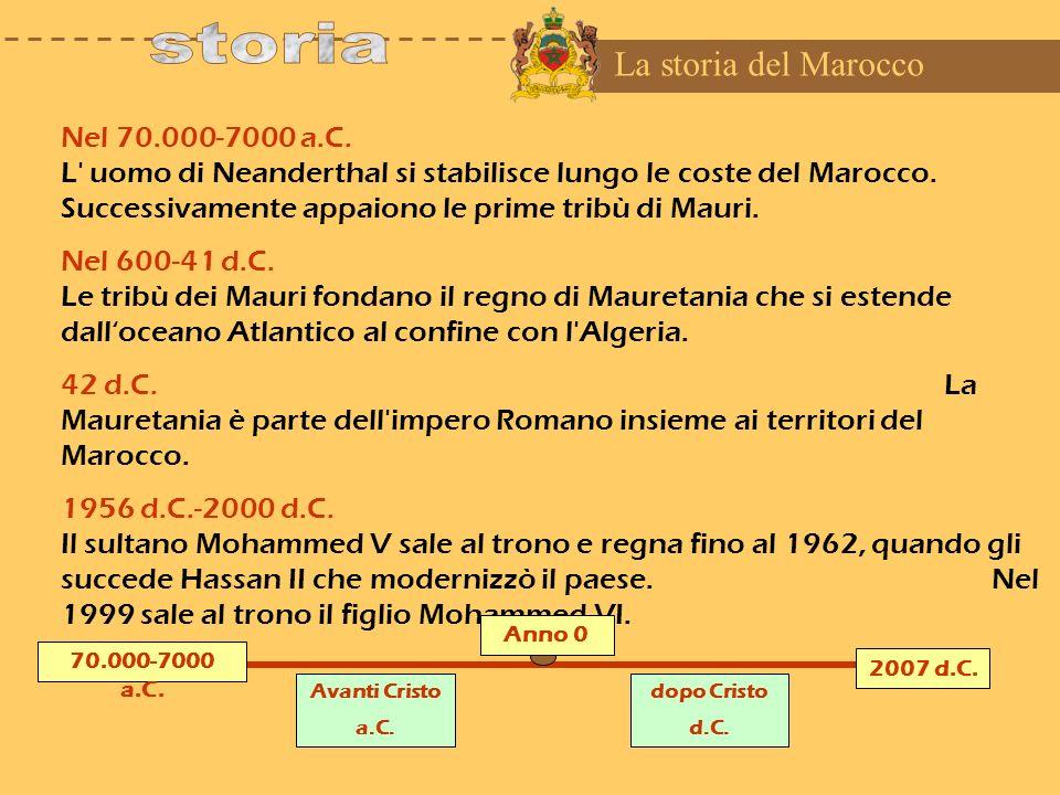 storia La storia del Marocco