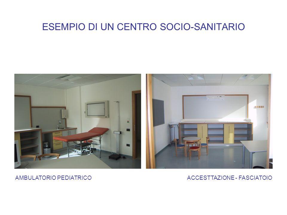 ESEMPIO DI UN CENTRO SOCIO-SANITARIO