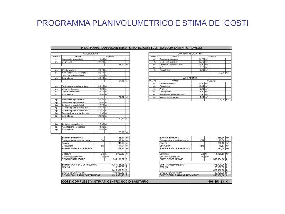 PROGRAMMA PLANIVOLUMETRICO E STIMA DEI COSTI