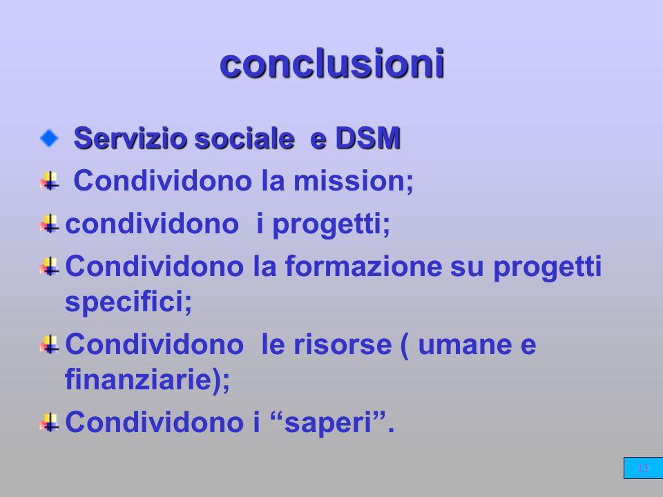 conclusioni Servizio sociale e DSM Condividono la mission;