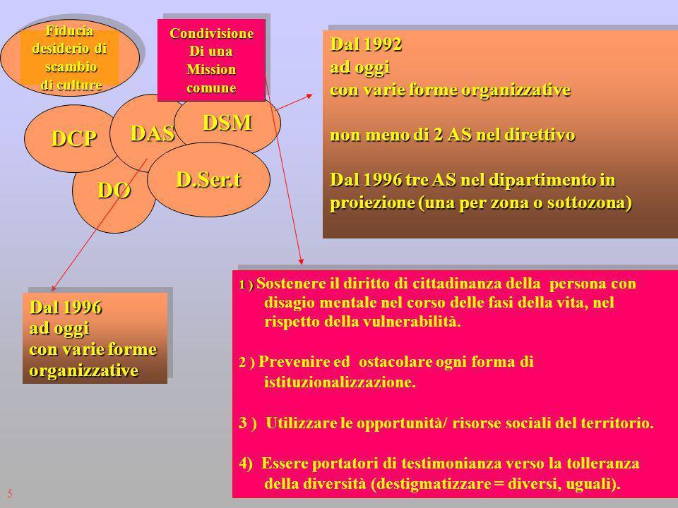 DSM DAS DCP D.Ser.t DO Dal 1992 ad oggi con varie forme organizzative
