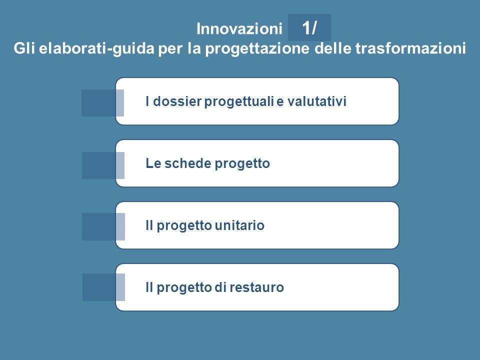 Innovazioni Gli elaborati-guida per la progettazione delle trasformazioni