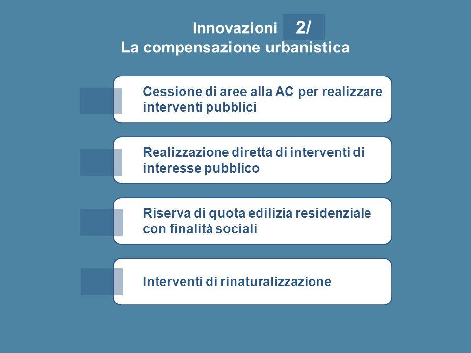 Innovazioni La compensazione urbanistica