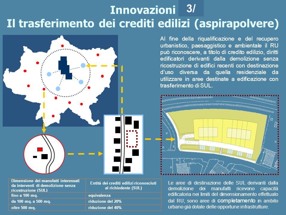 Innovazioni Il trasferimento dei crediti edilizi (aspirapolvere)