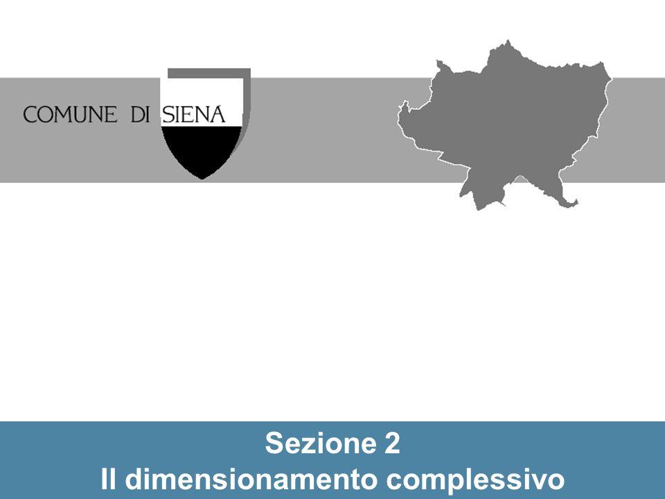 Il dimensionamento complessivo