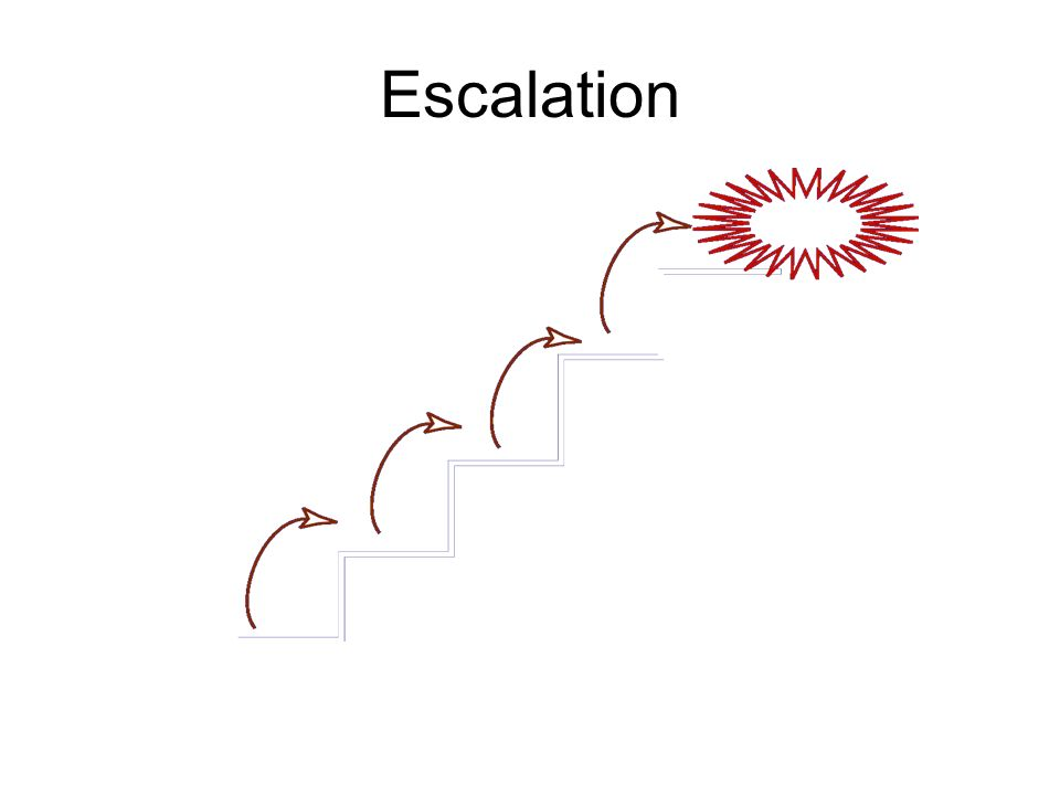 Escalation