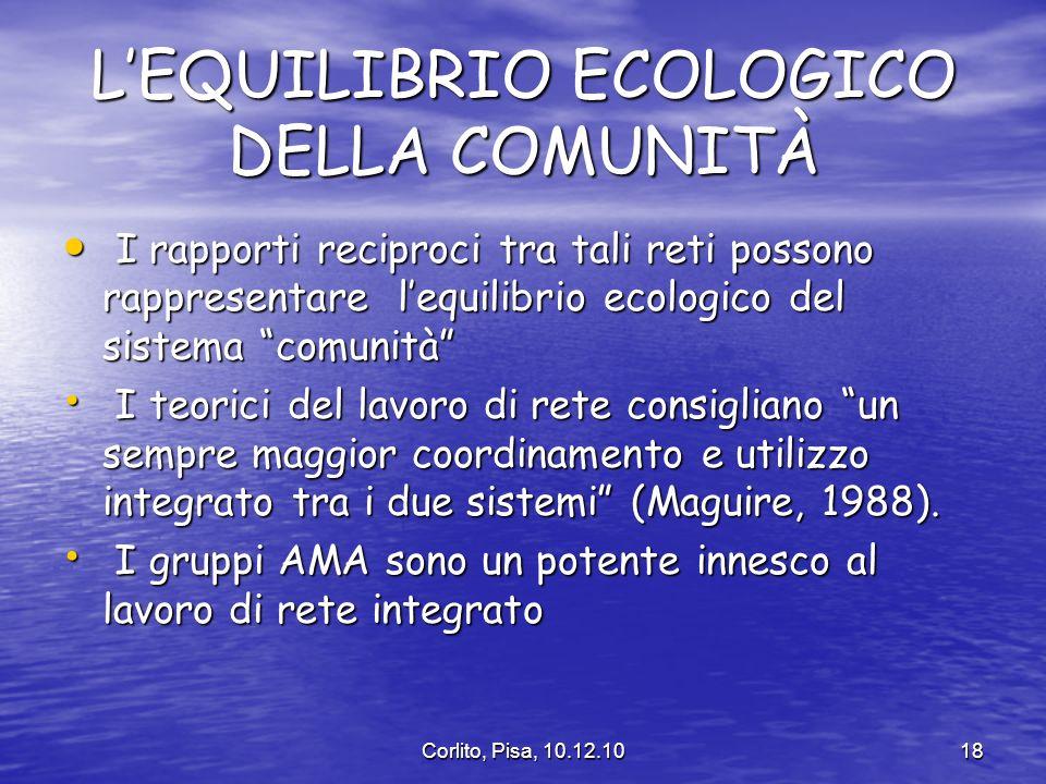L'EQUILIBRIO ECOLOGICO DELLA COMUNITÀ
