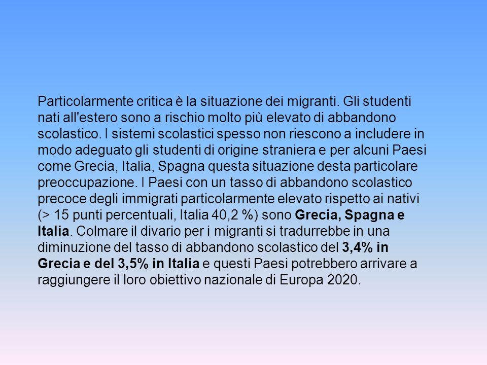 Particolarmente critica è la situazione dei migranti