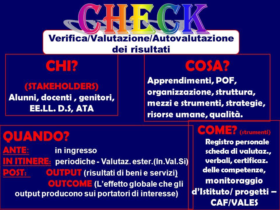 Verifica/Valutazione/Autovalutazione dei risultati
