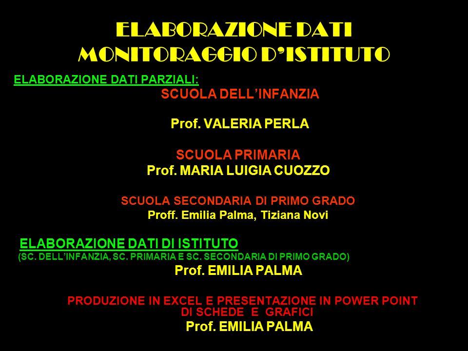 ELABORAZIONE DATI MONITORAGGIO D'ISTITUTO