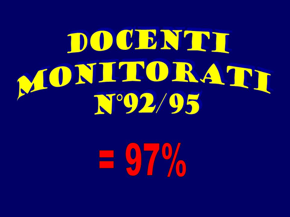 DOCENTI MONITORATI N°92/95 = 97%
