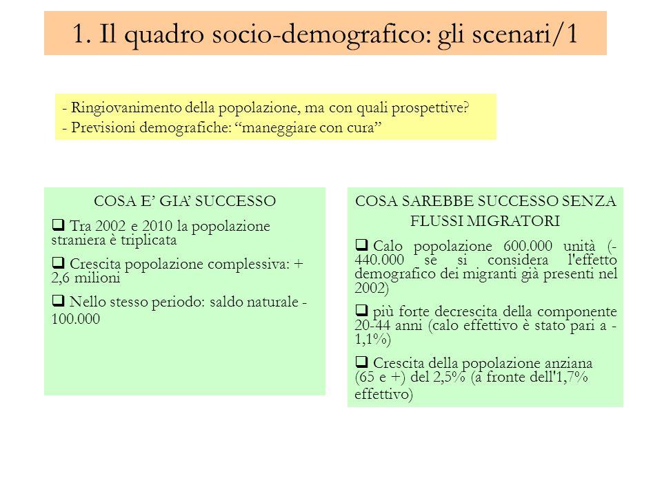 1. Il quadro socio-demografico: gli scenari/1